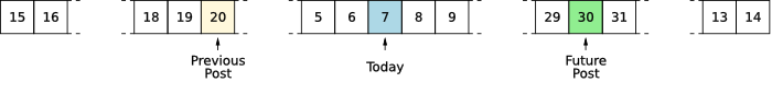 Calendar Boxes Requirements Specification