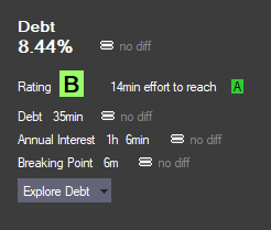 Image showing the debt panel in the dashboard