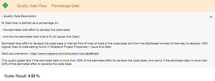 Image showing more detail on the technical debt value, obtained by clicking through the report
