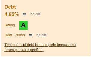 Technical debt image
