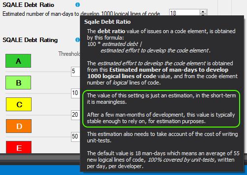 Image showing the description of the debt ratio
